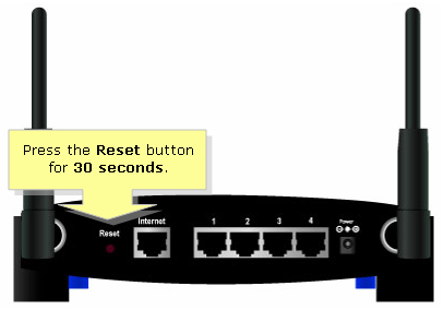 Linksys WRT54GL Reset Button Location