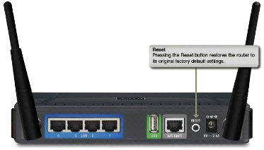 How To Reset A Router Back To The Factory Default Settings Ehow