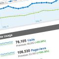 Traffic Stats - May 2011