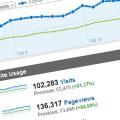 Traffic Stats - October 2011