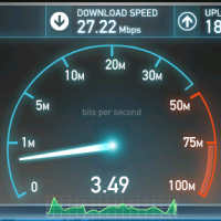 Broadband Connection Speed Test
