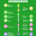 Infographic - Social Media Security Basics