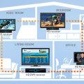 Whole Home TV Service