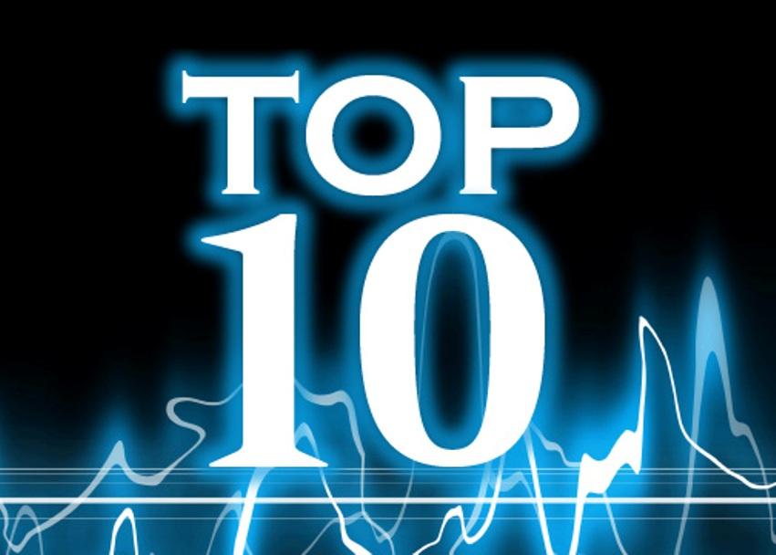 Top 10 Gadgets of 2013