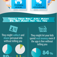 Kids Apps: Why Parents Should Be Concerned About App Security