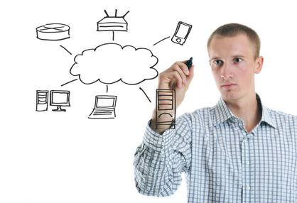 3 Tools to Combine Your Cloud Storage Services