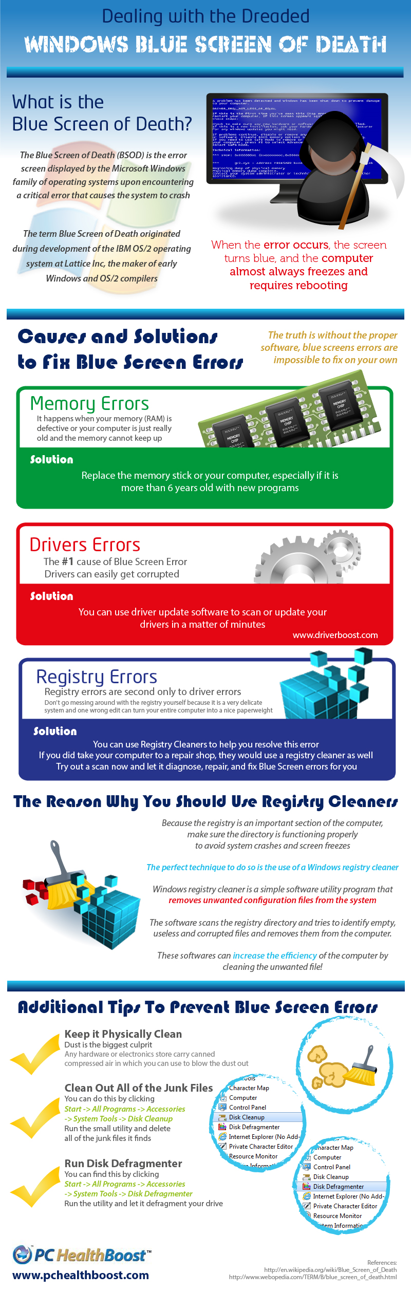The Dreaded Blue Screen of Death [Infographic]