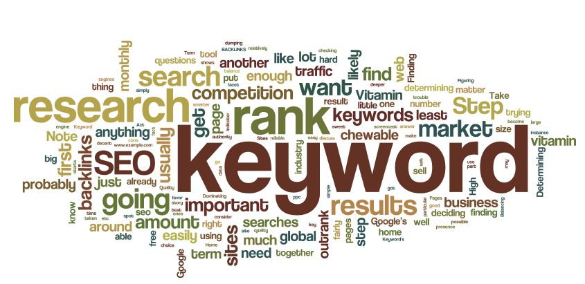 keyword research for web design firms an introduction