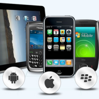 How to Choose Platform and Technology for Your Mobile App