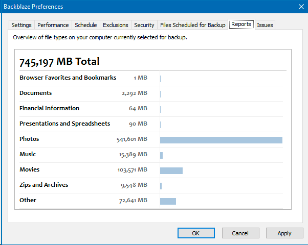 Backblaze Files Report